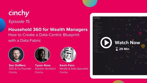 [Season 1 Ep. 15] Household 360 for Wealth Managers using a data-centric blueprint