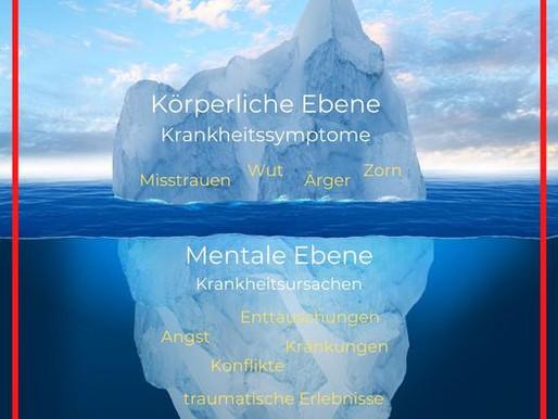 Eisberg-Prinzip