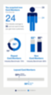 Industry Benchmark Teaser - Data Vis-02.