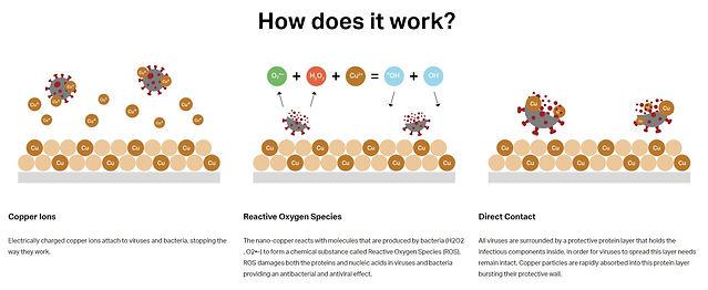Nanoveu How it Works.JPG