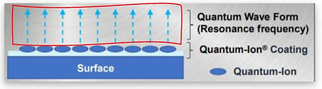 Quantum Resonance Frequency.JPG