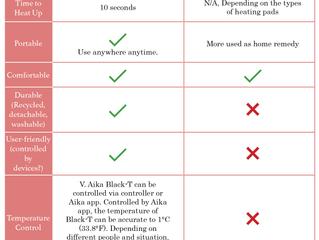 Aika Black-T in Media: The Verge