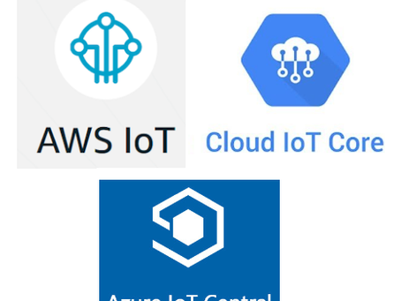 IoT Protocols Supported by AWS IoT, Microsoft Azure IoT Central and Google Cloud IoT Core