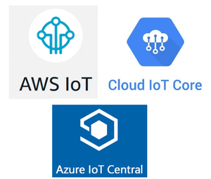 IoT Protocols Supported by AWS IoT, Microsoft Azure IoT Central and