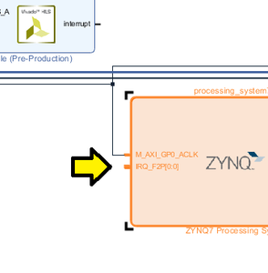 Zynq-7000 + AXI Slave with Interrupt Hello World on a ZC702