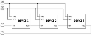 Diagram of the ZCU102 JTAG Chain