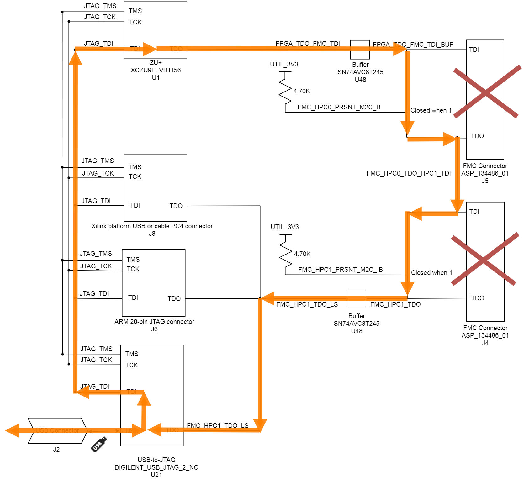 Zcu102 Digilent Usb To Jtag Module Circuit Pictures And Diagram Schematic Available At Link