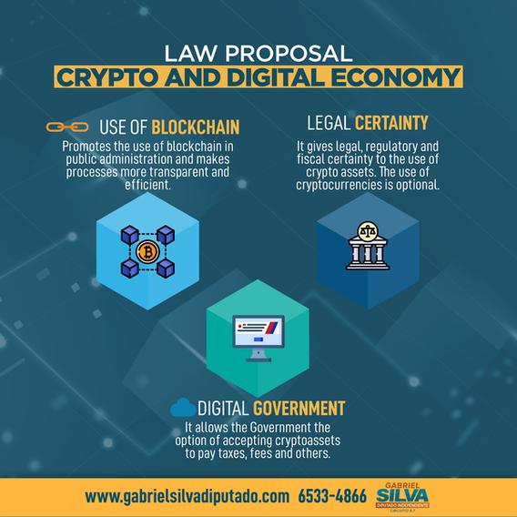 Crypto Proposal 1
