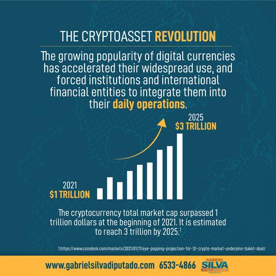 Crypto Proposal 6