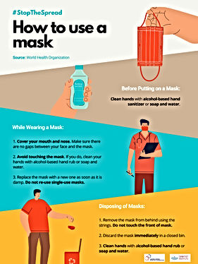 USSF -  How To Use a Mask.jpeg