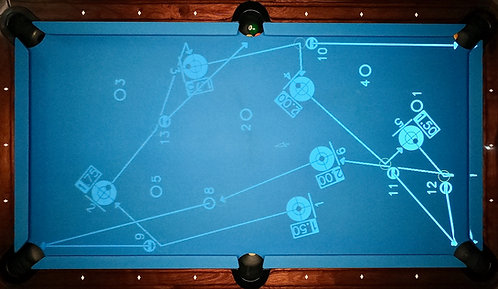 8-Ball Pattern Breakdowns