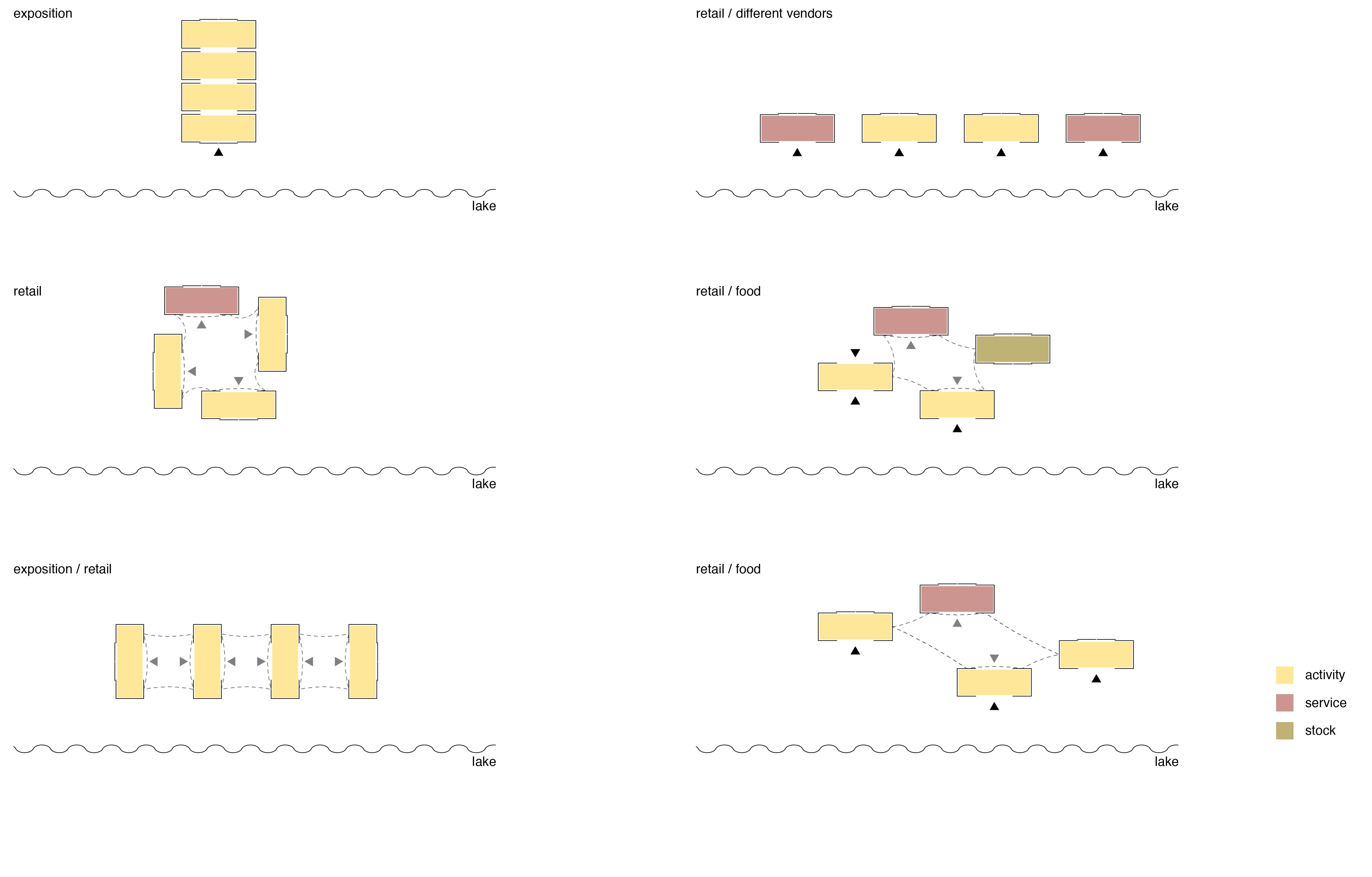 schémas d'agencement