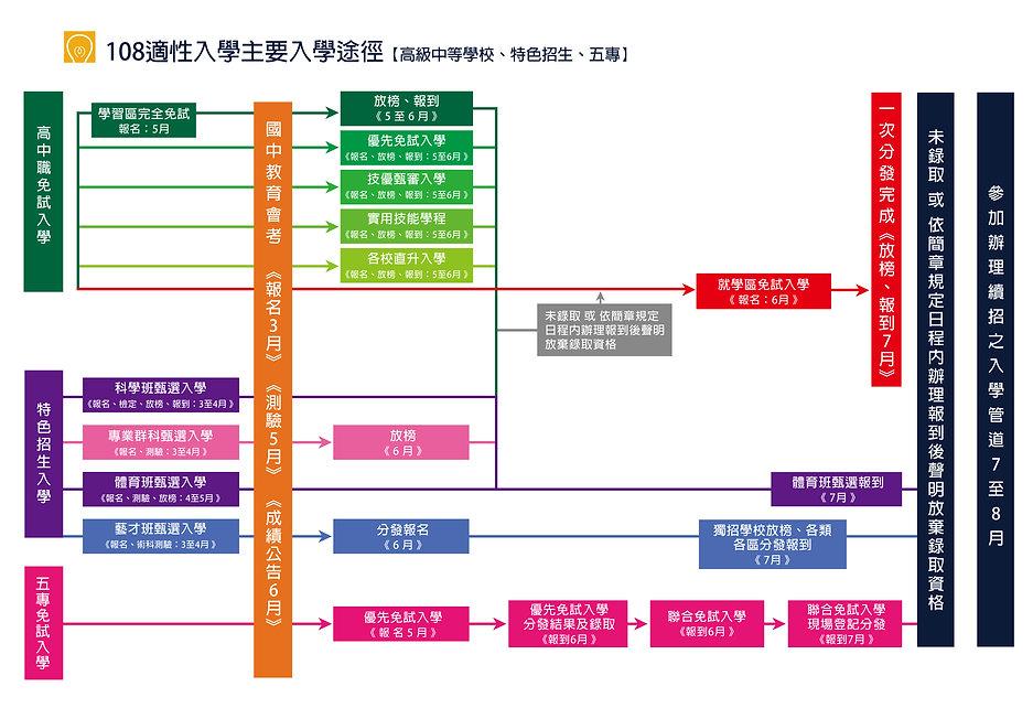 升學手冊介紹2-01.jpg