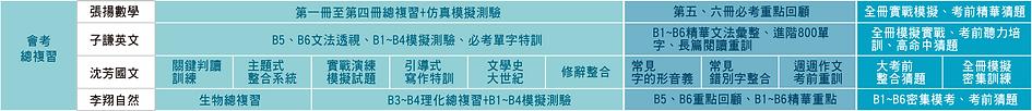 國三總複習_藍.png