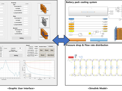 고전압 배터리 TMS 설계 검증 자동화 시스템 구축