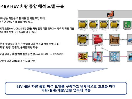 GT-Suite 48V HEV 차량 통합 해석 모델 구축
