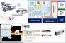 Micro-hybrid 차량용 고효율 납축전지 기반 리튬 듀얼 배터리 제어 및 시스템 기술 개발
