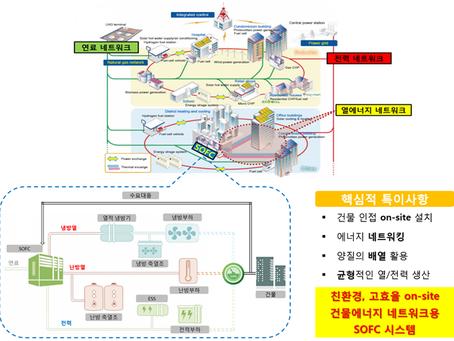 On-site 삼중 열병합 건물에너지 네트워크용 차세대 고체산화물 연료전지 핵심원천기술 개발 - 동적변화 대응형 냉난방 시스템 모델 개발