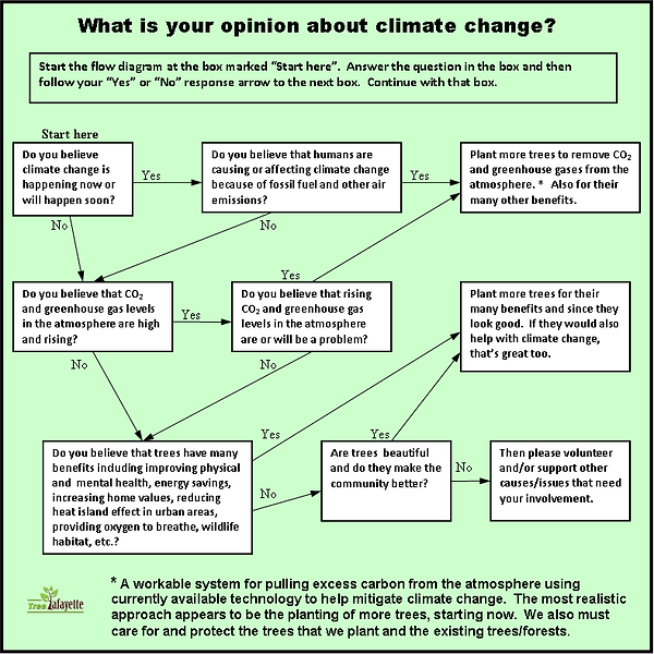 Climate change opinion.png