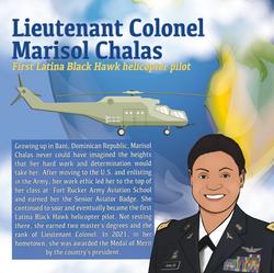 Marisol Chalas