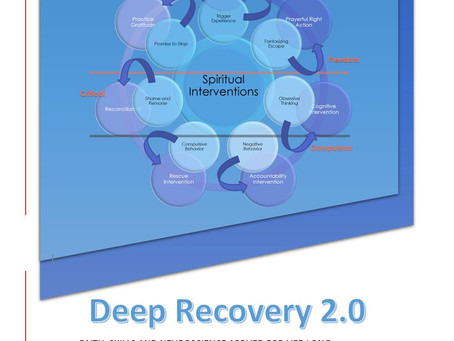 Deep Recovery - Parish Resource