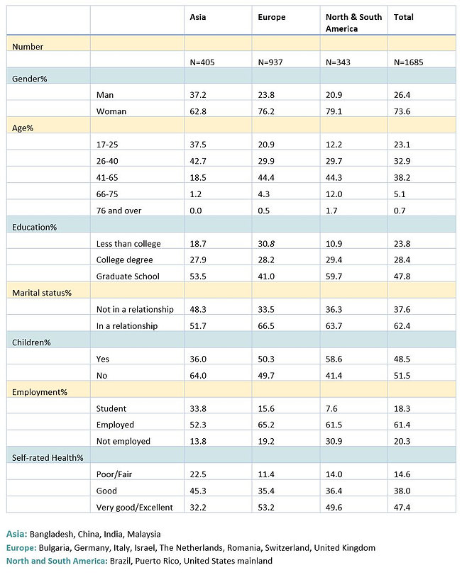 Demographic table for website with UK2.J