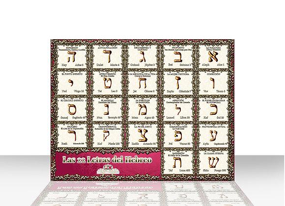 Tabla de las 22 Letras del Hebreo