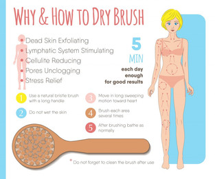 Dry Brushing 101: Everything You Need to Know for Glowing Skin