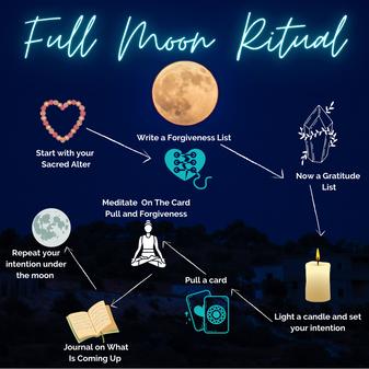 A Full Moon Ritual