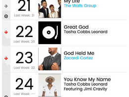 Gospel Top 25  (Week Of 9/23/17)