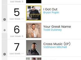 Gospel Top 25 ( Week of 4/9/2018)