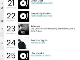 Gospel Billboards Top 25