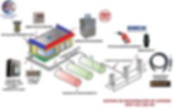 Figura Sistema Recuperacion de Vapores H
