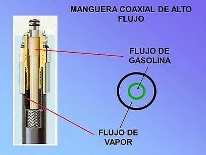 manguera coaxial recuperacion de vapores