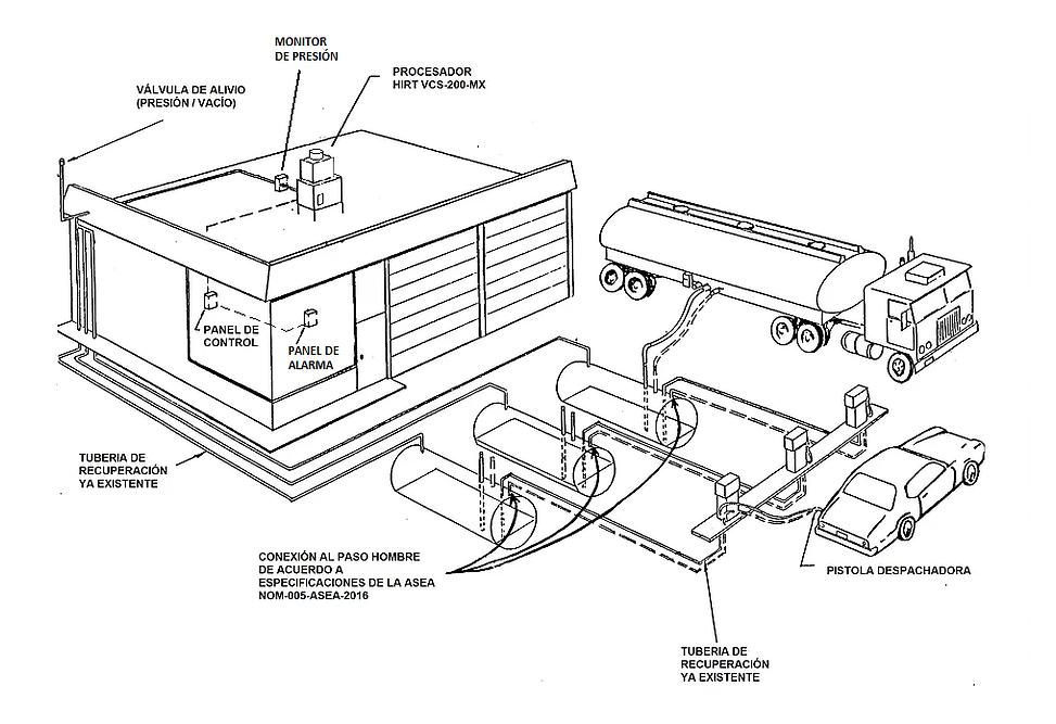 sistema de recuperacion de vapores fase 2