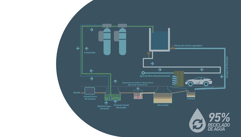 reciclado agua copia copia.jpg