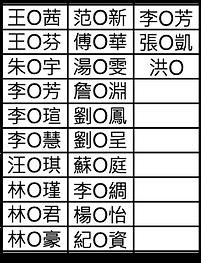 210416-研習名單.png