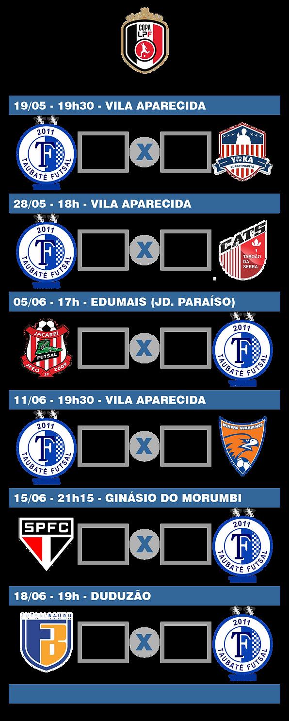 TABELA Copa LPF 2021.png
