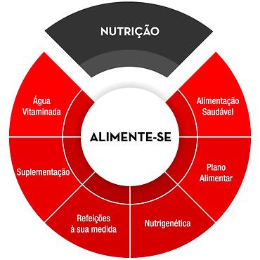Kalorias Método Nutrição Fitness Para Estar Bem com a Vida Alimente-se Defina-se Mostre-se