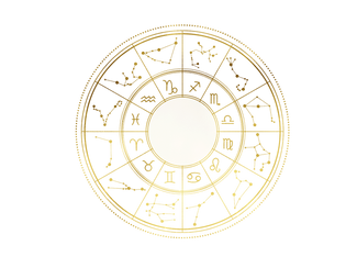 astrologychart.png