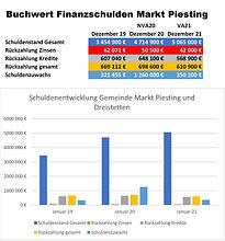 Schuldenstand 19-21.jpg