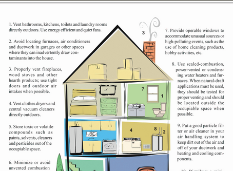 Breathing Easier: Improving Indoor Air Quality in Your Home
