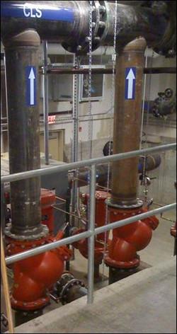 Loop pumps