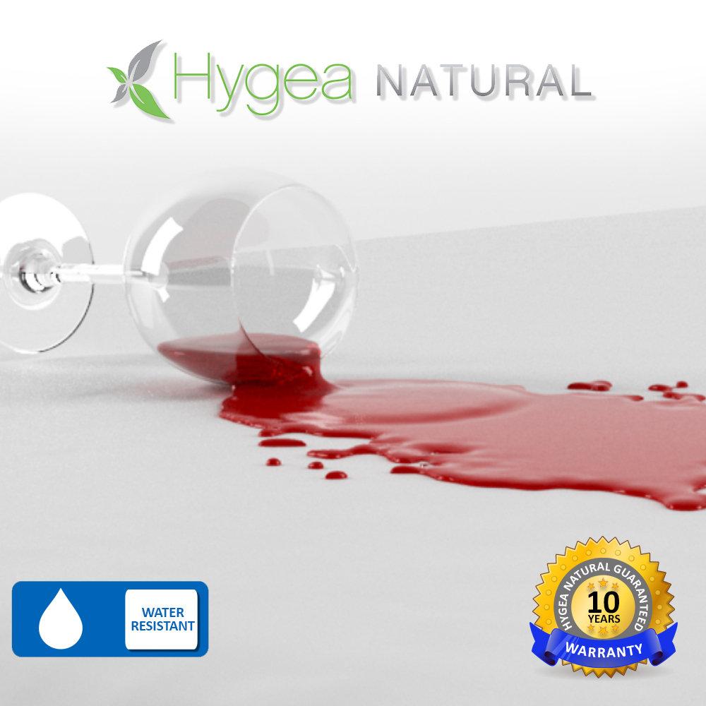 Non Woven Mattress Encasements Hygea