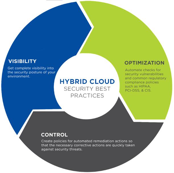 Uma abordagem de nuvem híbrida para proteger a nuvem pública