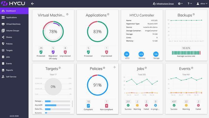 Proteção de dados inteligente agora mais inteligente para Nutanix e VMware