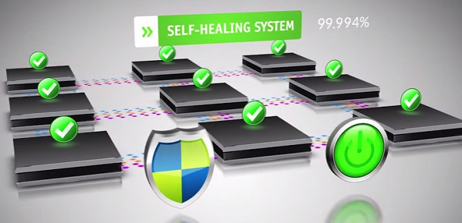 Nutanix Resiliência Self Healing– Auto cura