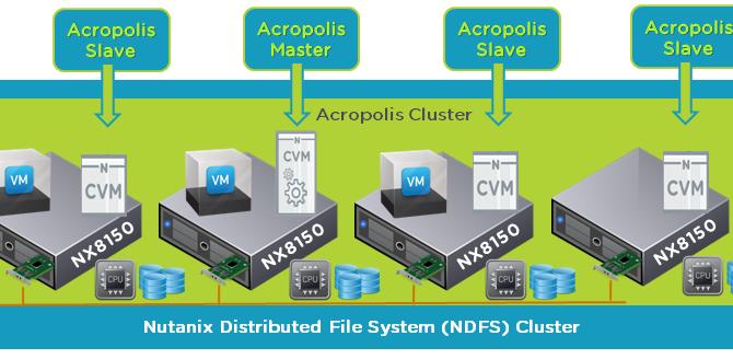 Por que o hypervisor Nutanix Acropolis (AHV) é o hypervisor da próxima geração (Parte 3)