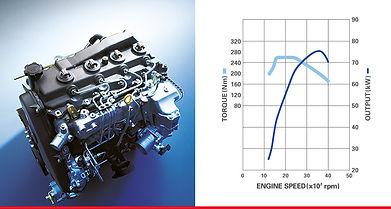 Toyota Hiace Van Engine & Turbo Diesel