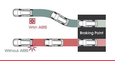 Toyota Hiace Van ABS Brake
